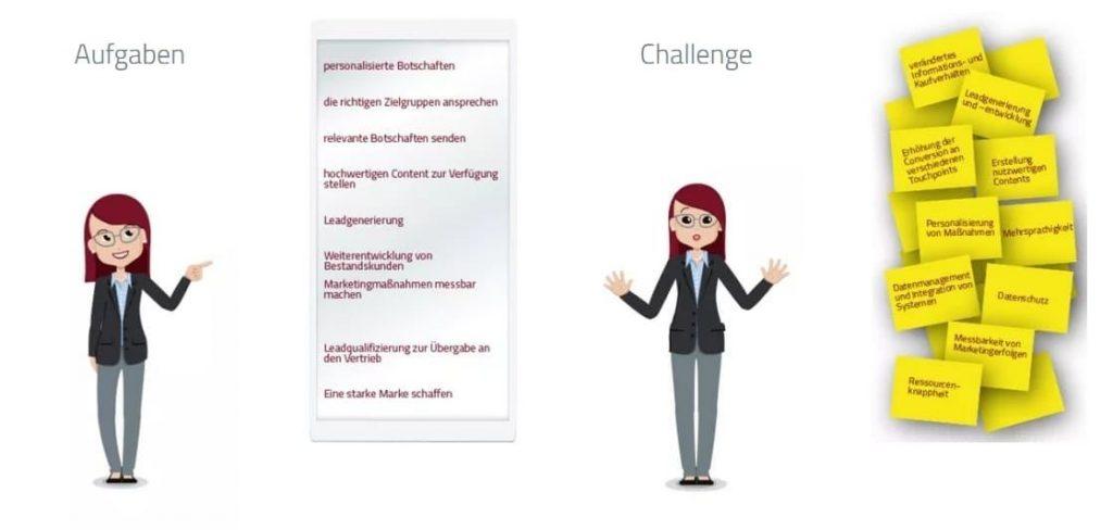 B2B-Storytelling Beispiel Eva Marketing