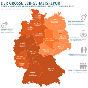 Bildergalerie Daten-PR; Gehaltsrport